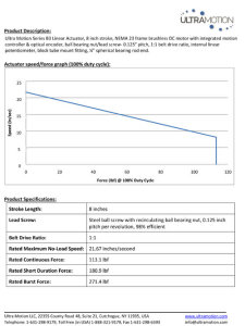 Industrial Actuator PDF and Graph